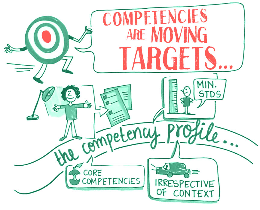 Competencies are moving targets.