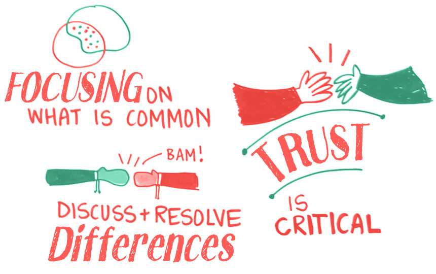 Focusing on what is common. Discuss and resolve differences. Trust is critical.